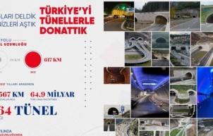 """Erdoğan: """"Son 19 yılda toplamda 567 kilometre uzunluğunda 364 tüneli hizmete açtık"""""""